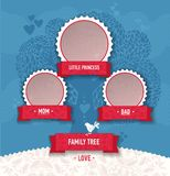 Vector template for family tree. Royalty Free Stock Images