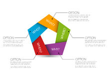 Vector template info graphic question - why, who, where, when, w Stock Photo