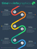 Vector time line info graphic with diagram  Royalty Free Stock Photo