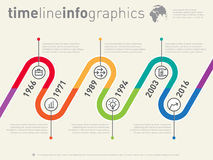 Vector Timeline Infographic. Business design template. Stock Image