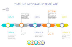 Vector timeline infographic template Royalty Free Stock Image