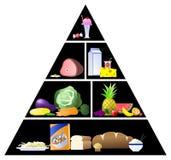 Vector tradicional gráfico de la pirámide de alimentación Fotografía de archivo