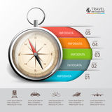 Vector travel infographic with a compass. Royalty Free Stock Image