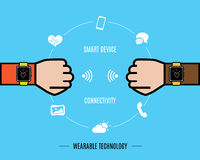 Vector : Two Hand with smart watch and smart watch function icon Royalty Free Stock Images