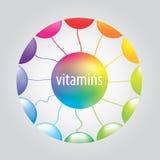 Vitaminen in de cirkel Royalty-vrije Stock Fotografie