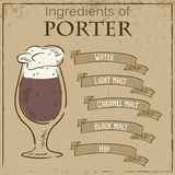 Vector vintage illustration of card with recipe of porter. Ingredients are written on ribbons Royalty Free Stock Images
