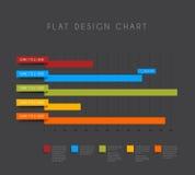 Vector vlakke de kolomgrafieken van ontwerpstatistieken Royalty-vrije Stock Afbeeldingen