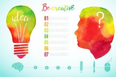 Vector watercolor human head icon. Watercolor creative concept. Creative person. Lettering. quote. Creative artist, Light bulb, cr Royalty Free Stock Photo