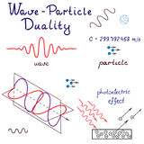 Vector Wave-Particle Duality's illustration. Illustration of Wave-Particle Duality. Quantum optics and physics bases Royalty Free Stock Photos
