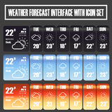 Vector of Weather Forecast interface icon set.Illustration Stock Photography