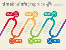 Vector web template of Infographic timeline. Time line of tenden Stock Photography
