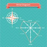 Vector wind rose diagram and compass Stock Photo