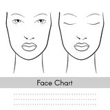 Vector woman face chart portrait. Female face with open and clos Royalty Free Stock Photography