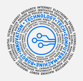 Vector word cloud of technology, tech, computer, machine, robot and innovation Royalty Free Stock Image