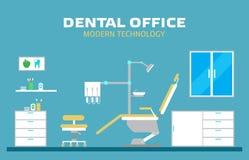 Vector zahnmedizinisches Büro der flachen Fahne mit Sitz- und Ausrüstungswerkzeugen Medizinische Lehnsesselillustration Bunte Sch Stockfotografie