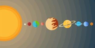 Vectorbeeld van het zonnestelsel in een vlakke stijl Royalty-vrije Stock Afbeelding