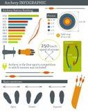 Vectorillustratie met infographic boogschieten Stock Fotografie