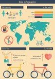 Vectorillustratie met infographic fiets Royalty-vrije Stock Foto