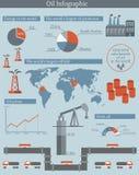 Vectorillustratie met infographic olie Stock Foto's