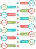 Vectorillustratie van chronologie Royalty-vrije Stock Foto