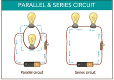 Vectorillustratie van reeksen en parallelle kringen stock illustratie