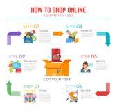 Vectorillustratie in vlak ontwerp Hoe te online te winkelen infographic, gids royalty-vrije illustratie