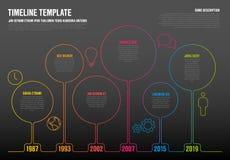 Vectorinfographic-chronologiemalplaatje Stock Afbeelding