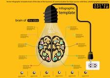 Vectorinfographic-malplaatjehersenen van het idee van de zaken van mededeling voor Aqua-succes met lijnen, kleurrijke grafiek en Royalty-vrije Stock Afbeelding