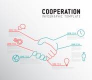 Vectorinfographic-samenwerkingsmalplaatje vector illustratie