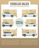 Vectorinfographics van de voertuigenverkoop in vlakke stijl met automodellen Royalty-vrije Stock Foto
