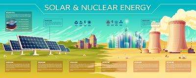 Vectorinfographics van de zonne, kernenergieindustrie stock illustratie