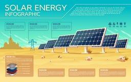 Vectorinfographicsmalplaatje van de zonne-energieindustrie stock illustratie