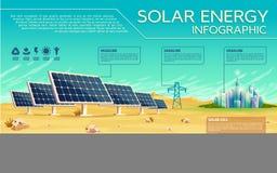 Vectorinfographicsmalplaatje van de zonne-energieindustrie royalty-vrije illustratie