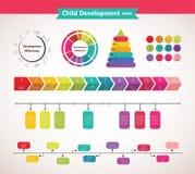 Vectorkinderenpiramide voor infographic Kindontwikkeling Royalty-vrije Stock Afbeelding