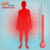 Vectorlichaamstemperatuur Stock Fotografie