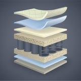 Vectormatrassectie over layersΠStock Fotografie