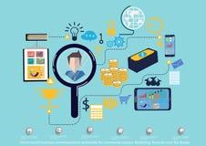 Vectoronderzoeks bedrijfsmededelingen wereldwijd voor commercieel succes Op de markt brengend, financieel pictogrammen vlak ontwe vector illustratie