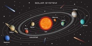 Vectorzonnestelsel met planeten royalty-vrije illustratie