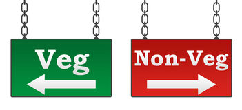 Veg Non Veg Signboard. Veg or Non Veg concept image with red green signboards Royalty Free Stock Photo
