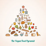 The vegan food pyramid. Composed of food icons including grains, vegetables, fruits, fortified dairy alternatives and added fats Royalty Free Stock Photography