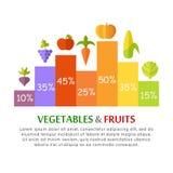 Vegetables Fruits Infographics Vector Concept. stock illustration