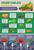 Vegetables Infographic Set Stock Photography
