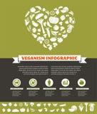 Vegetariër en veganist, gezonde organische infographic Stock Afbeelding