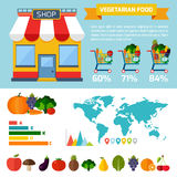 Vegetarian food infographic  background. Colorful template for cooking, restaurant menu and vegetarian food Royalty Free Stock Images
