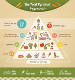The vegetarian food pyramid Royalty Free Stock Photos