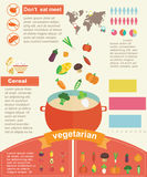 Vegetarian Healthy Food Infographics. Vegetarian Healthy Food of graphics Royalty Free Stock Photography