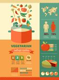 Vegetarian and vegan, healthy organic infographic Royalty Free Stock Image
