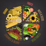 Vegetarische Lebensmittelplatte lizenzfreies stockfoto