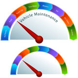 Vehicle Maintenance Meter. An image of a vehicle maintenance meter Stock Images
