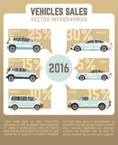 Vehicles sales vector infographics in flat style with car models Royalty Free Stock Photo